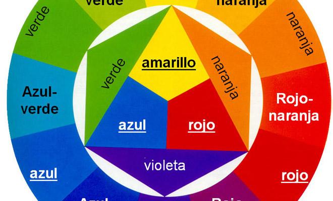Combinacion de colores primarios for Como combinar colores de pintura