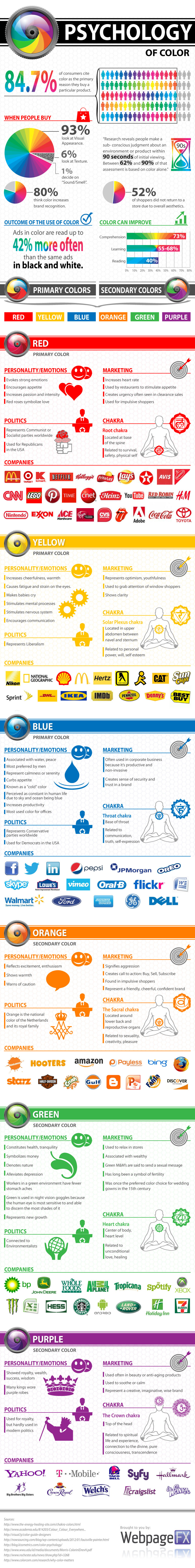 Cómo Combinar Colores - Infografía sobre la psicología del color