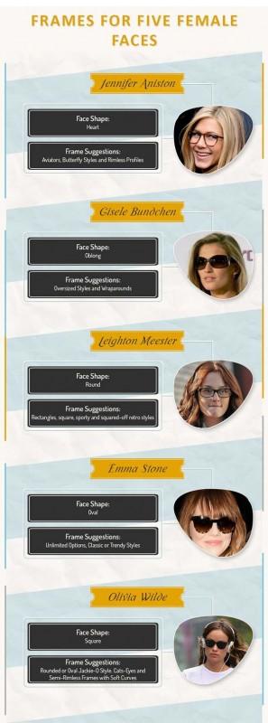 Gafas de sol - Visto en Pinterest