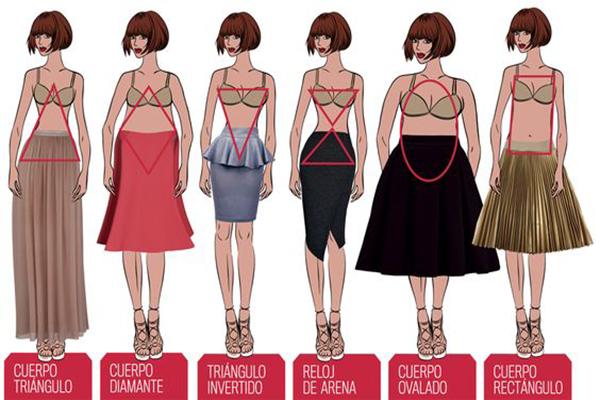 ¿Sabes cómo escoger la ropa según tu cuerpo y su forma ?