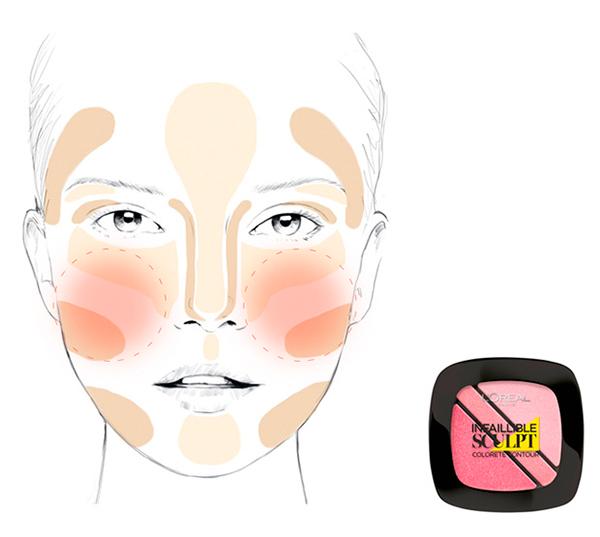 cómo conseguir maquillaje contouring