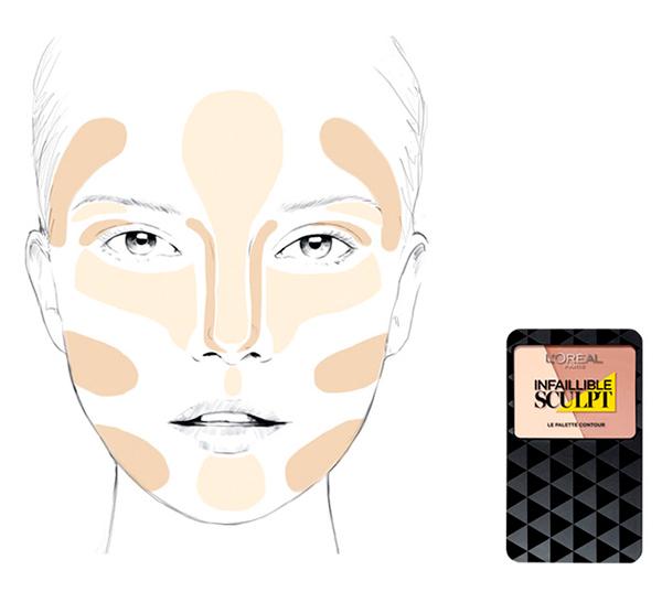 conseguir maquillaje contouring paso a paso